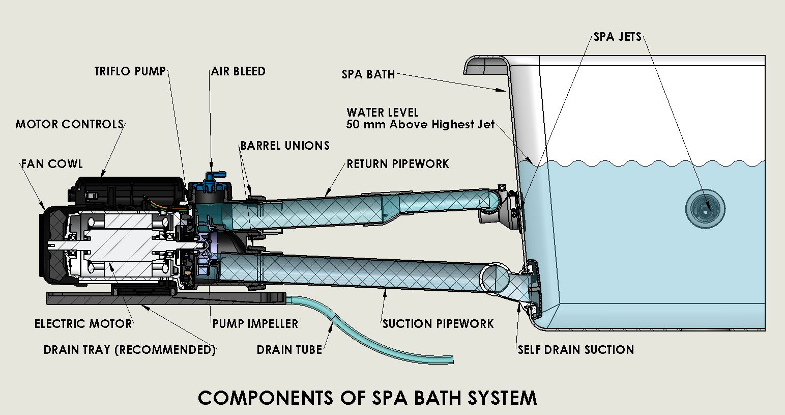 Spa Motor Diagram Wiring Diagrams Bath Guide Rh Edgetec Net Cal